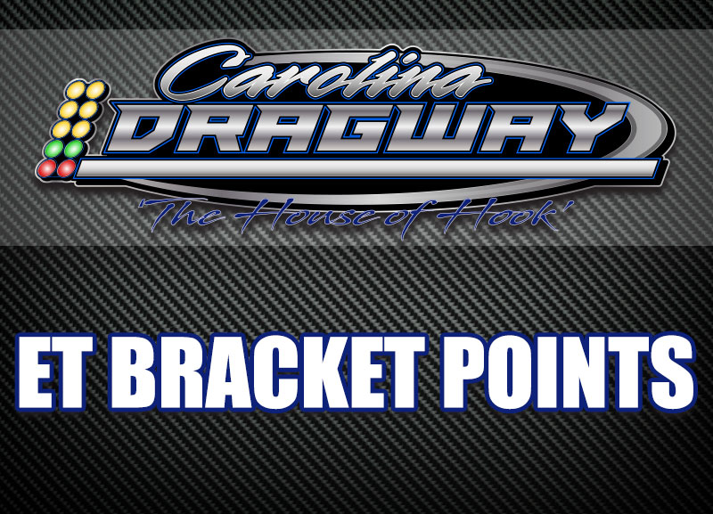 Races – Carolina Dragway